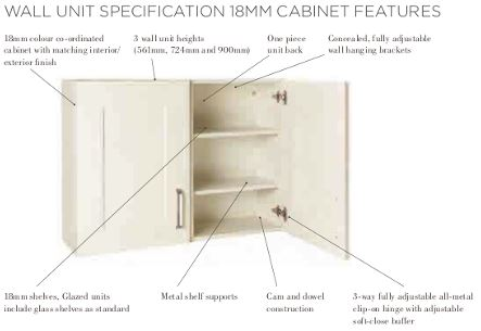 Image of wall cabinet
